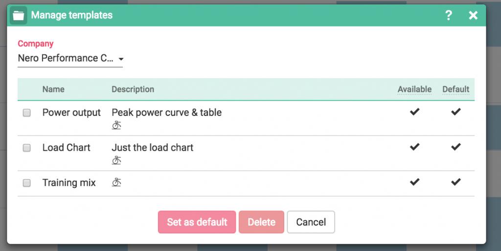 Dashboard templates
